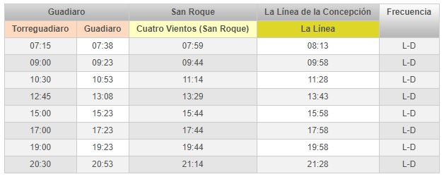 Sotogrande Bus Timetable Hours La Linea Sotogrande to Gibraltar