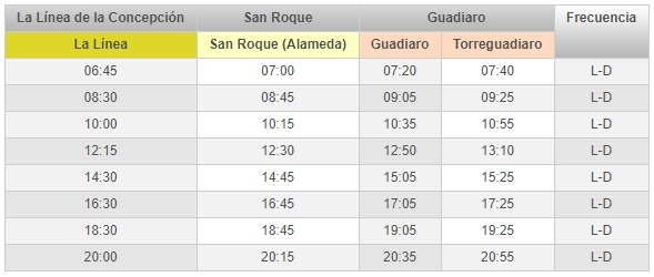 Sotogrande Bus Timetable Hours La Linea Gibraltar to Sotogrande